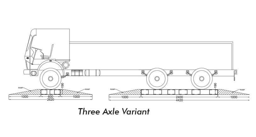 three axle variant